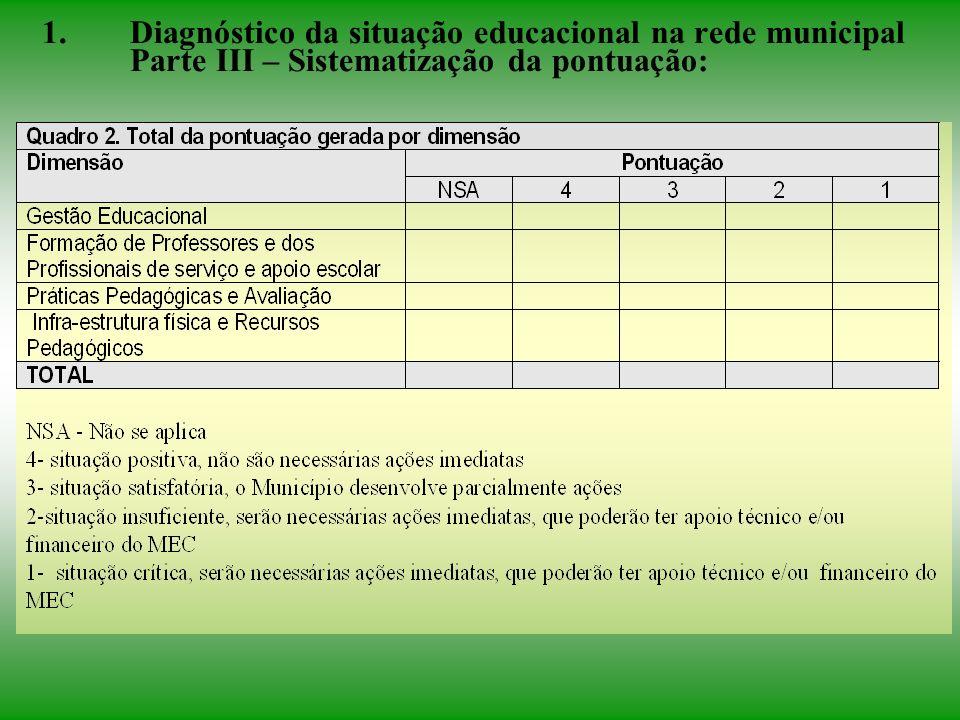 1.Diagnóstico da situação educacional na rede municipal Parte III – Sistematização da pontuação: