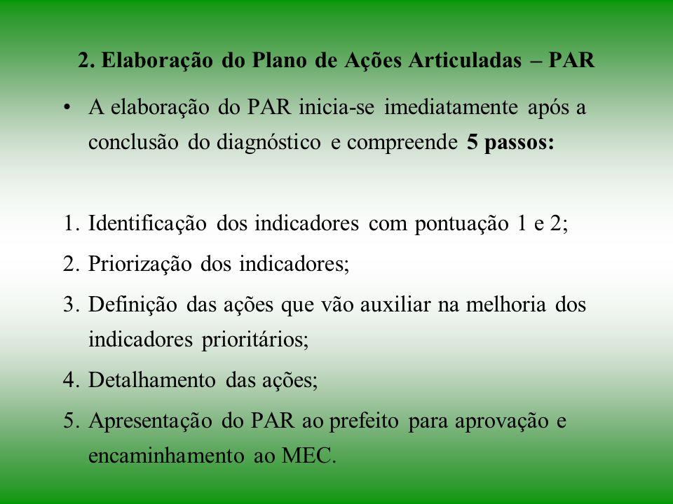 A elaboração do PAR inicia-se imediatamente após a conclusão do diagnóstico e compreende 5 passos: 1.Identificação dos indicadores com pontuação 1 e 2