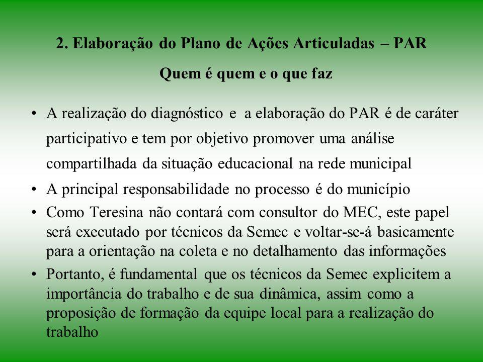 2. Elaboração do Plano de Ações Articuladas – PAR Quem é quem e o que faz A realização do diagnóstico e a elaboração do PAR é de caráter participativo