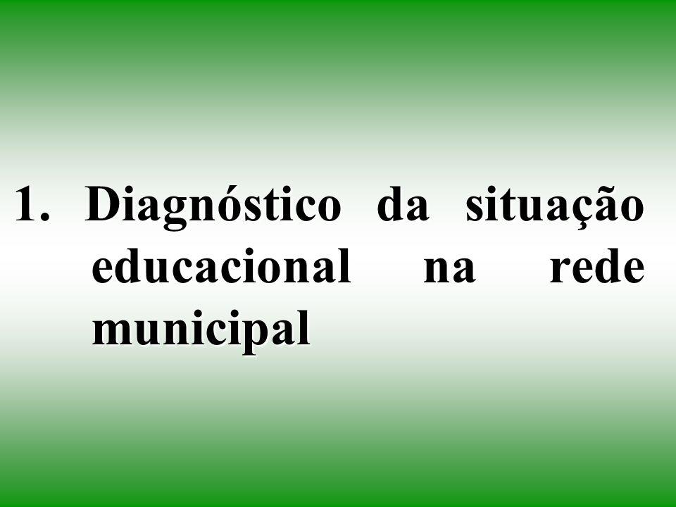 1. Diagnóstico da situação educacional na rede municipal