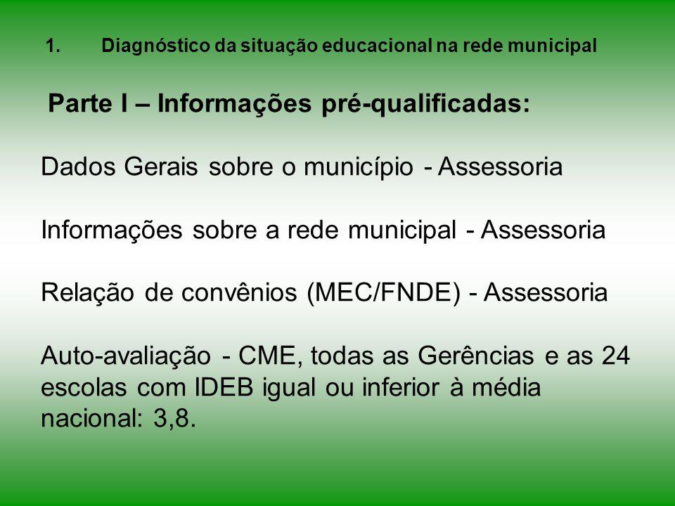 Parte I – Informações pré-qualificadas: Dados Gerais sobre o município - Assessoria Informações sobre a rede municipal - Assessoria Relação de convênios (MEC/FNDE) - Assessoria Auto-avaliação - CME, todas as Gerências e as 24 escolas com IDEB igual ou inferior à média nacional: 3,8.