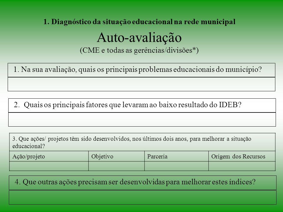 1. Diagnóstico da situação educacional na rede municipal Auto-avaliação (CME e todas as gerências/divisões*) 1. Na sua avaliação, quais os principais
