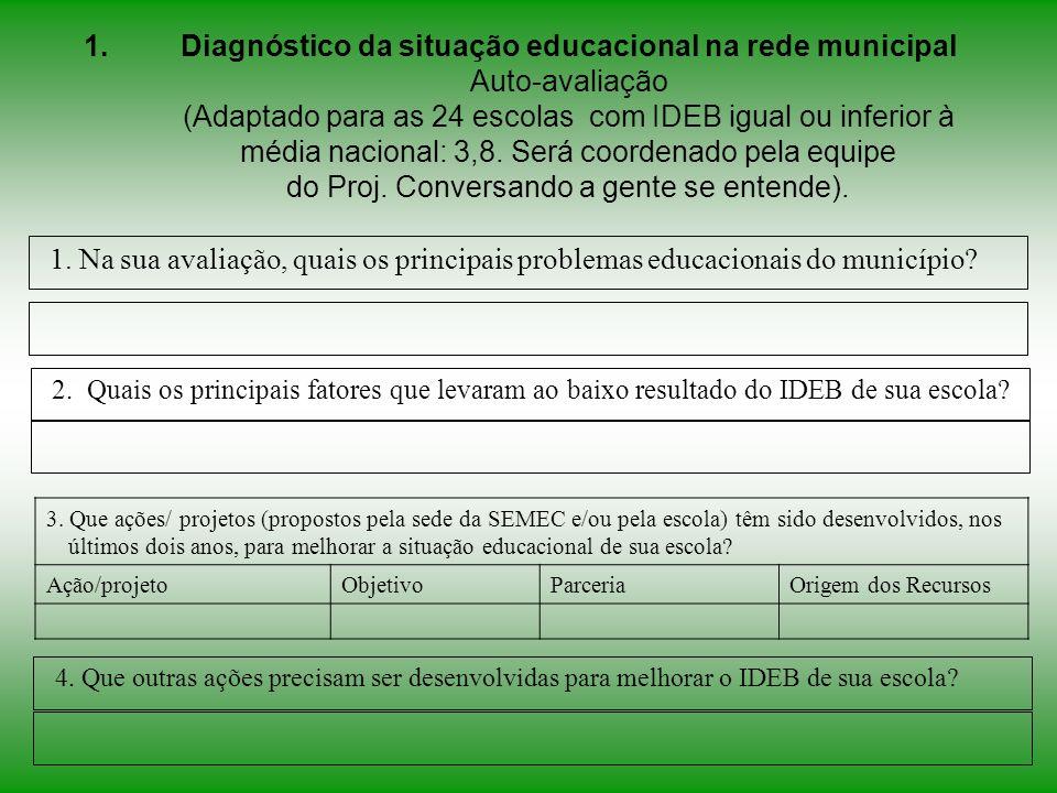 1.Diagnóstico da situação educacional na rede municipal Auto-avaliação (Adaptado para as 24 escolas com IDEB igual ou inferior à média nacional: 3,8.