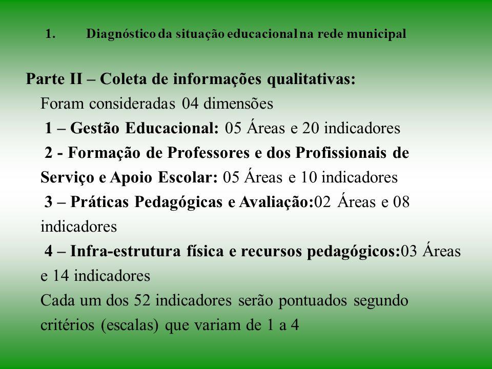1.Diagnóstico da situação educacional na rede municipal Parte II – Coleta de informações qualitativas: Foram consideradas 04 dimensões 1 – Gestão Educacional: 05 Áreas e 20 indicadores 2 - Formação de Professores e dos Profissionais de Serviço e Apoio Escolar: 05 Áreas e 10 indicadores 3 – Práticas Pedagógicas e Avaliação:02 Áreas e 08 indicadores 4 – Infra-estrutura física e recursos pedagógicos:03 Áreas e 14 indicadores Cada um dos 52 indicadores serão pontuados segundo critérios (escalas) que variam de 1 a 4