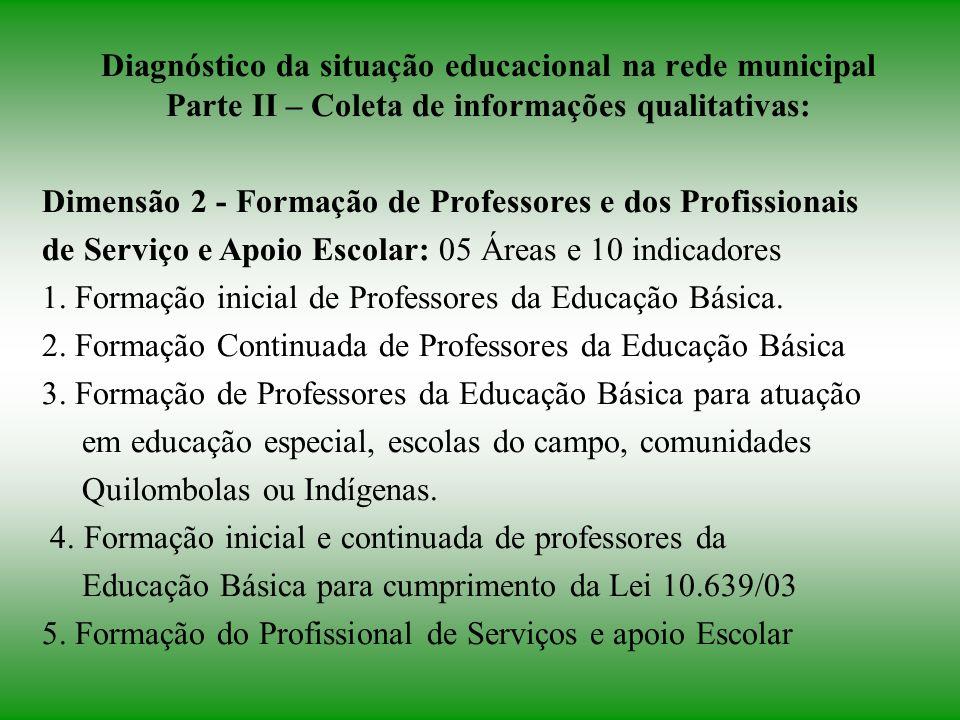Diagnóstico da situação educacional na rede municipal Parte II – Coleta de informações qualitativas: Dimensão 2 - Formação de Professores e dos Profis