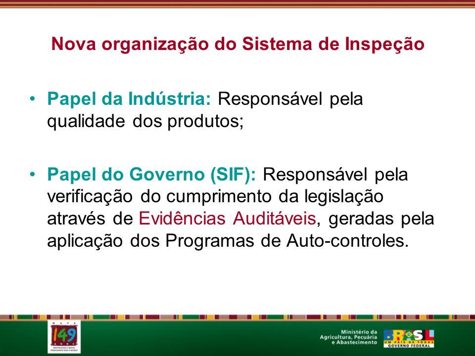 PERSPECTIVAS DO MAPA SUASA - Decreto 5.741 de 30/03/06; Sistema Brasileiro de Inspeção de Produtos de Origem Animal – SISBI/POA – IN 19 de 24/07/06