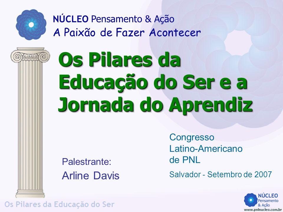 www.pnlnucleo.com.br Os Pilares da Educação do Ser 8 Criando a Experiência Ahaaa.