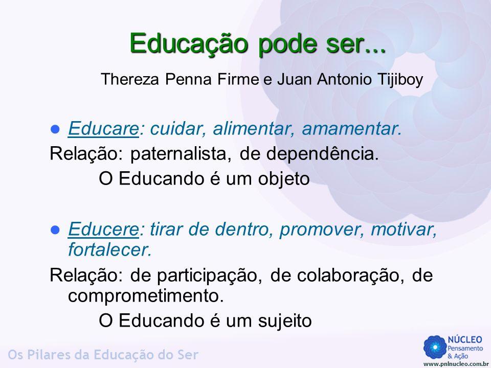 www.pnlnucleo.com.br Os Pilares da Educação do Ser Educação pode ser... Educação pode ser... Thereza Penna Firme e Juan Antonio Tijiboy Educare: cuida