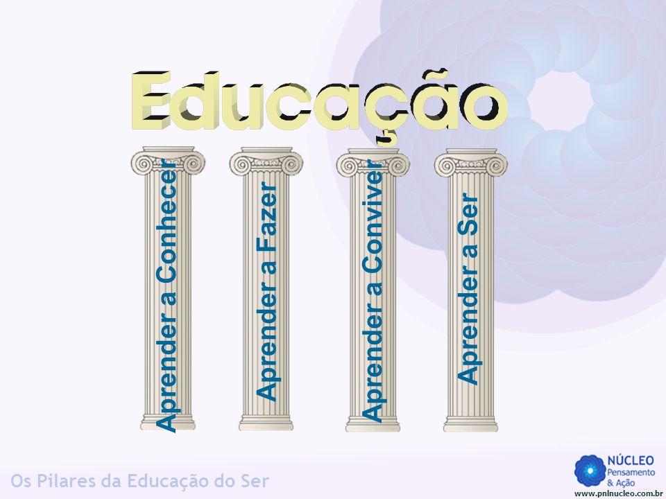 www.pnlnucleo.com.br Os Pilares da Educação do Ser POSIÇÕES PERCEPTUAIS Eu Primeira Posição O Outro Segunda Posição Observação Terceira Posição Sistema Quarta Posição