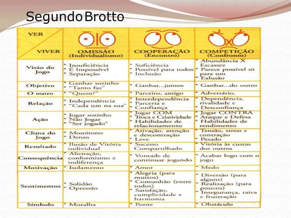 Segundo Brotto