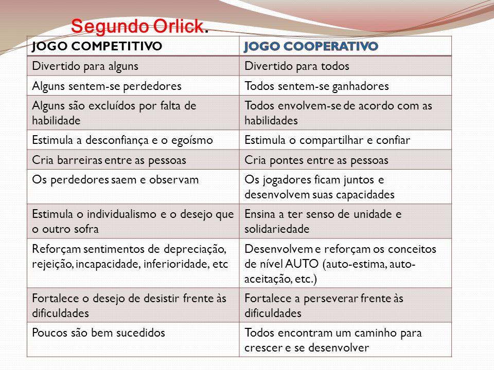 Soler (2005) Os Jogos Cooperativos buscam a participação de todos, sem que alguém fique excluído o objetivo e a diversão de tais jogos estão centrados em metas coletivas e não em metas individuais.