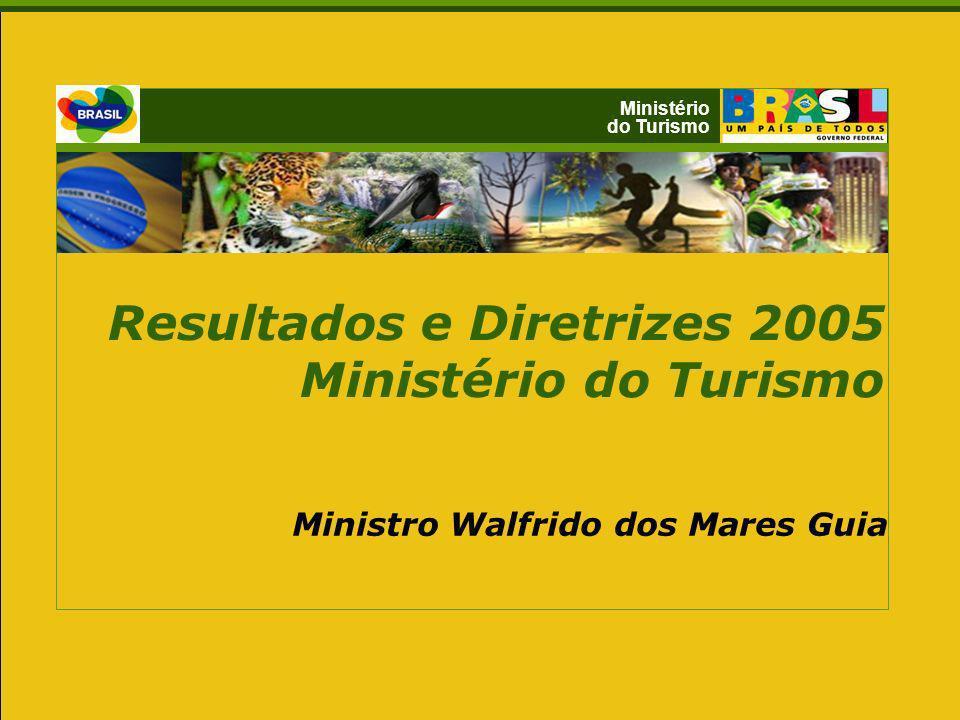 Ministério do Turismo Desembarque de Passageiros em Vôos Nacionais Janeiro a Dezembro - 2003/2004 18,95% (2004/03) 33.752 36.567 2.815 30.742 28.535 2.207 20032004 Fonte:INFRAERO (Valores em Mil) Charter Regular TOTAL 18,28% 27,54%