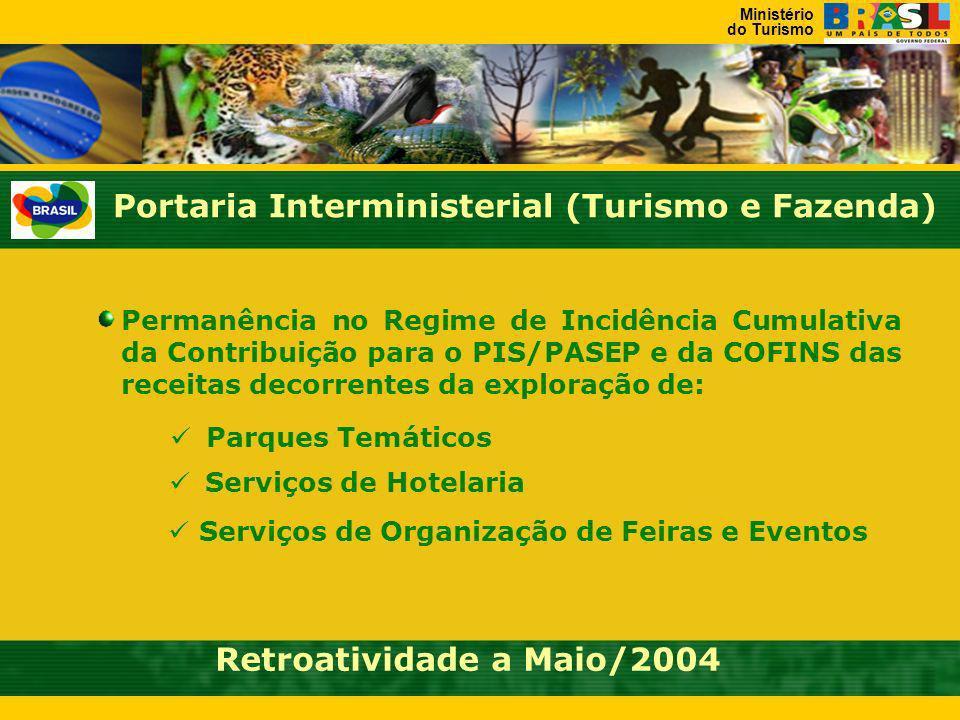Ministério do Turismo Fonte: EMBRATUR/FGV/Jan-mar 2005 / 911 empresas de 6 setores EXPANSÃO DO MERCADO 67% Meios de Hospedagem 53% Agências de Viagens