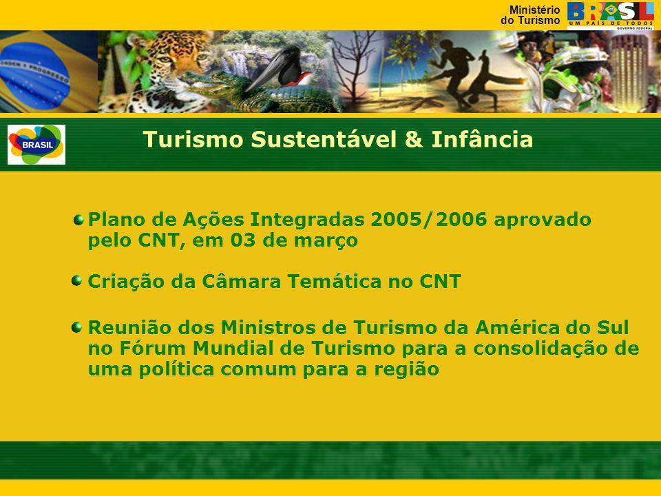 Ministério do Turismo Portaria Interministerial (Turismo e Fazenda) Permanência no Regime de Incidência Cumulativa da Contribuição para o PIS/PASEP e