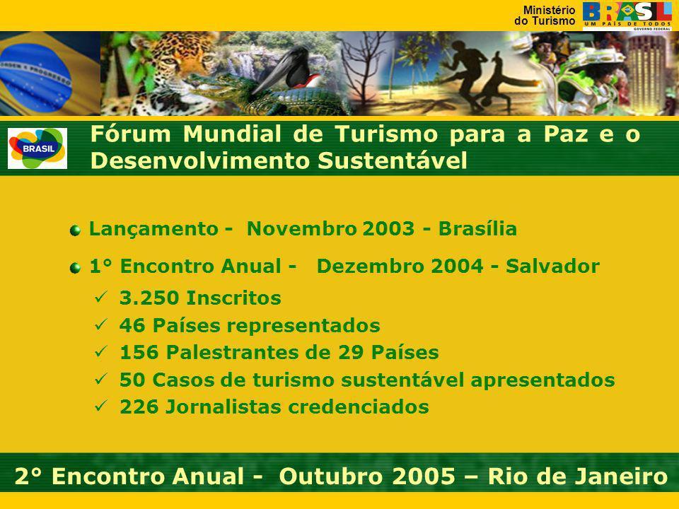 Ministério do Turismo Turismo Sustentável & Infância Plano de Ações Integradas 2005/2006 aprovado pelo CNT, em 03 de março Criação da Câmara Temática