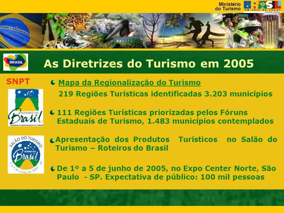 Ministério do Turismo Fórum Mundial de Turismo para a Paz e o Desenvolvimento Sustentável Lançamento - Novembro 2003 - Brasília 1° Encontro Anual - De