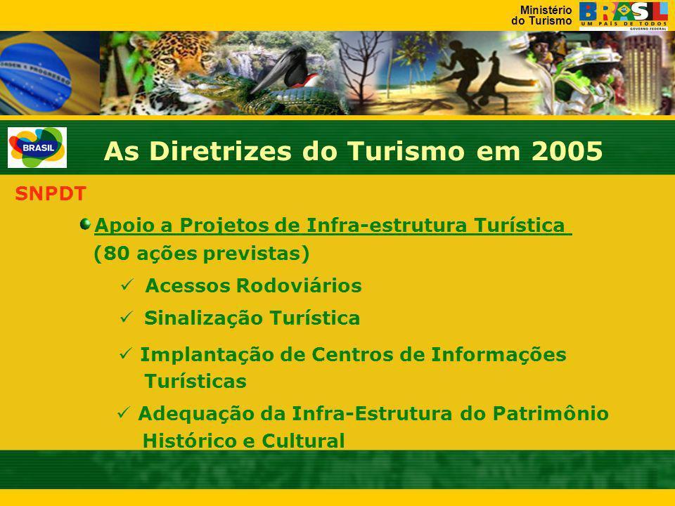 Ministério do Turismo As Diretrizes do Turismo em 2005 Mapa da Regionalização do Turismo 219 Regiões Turísticas identificadas 3.203 municípios SNPT 11
