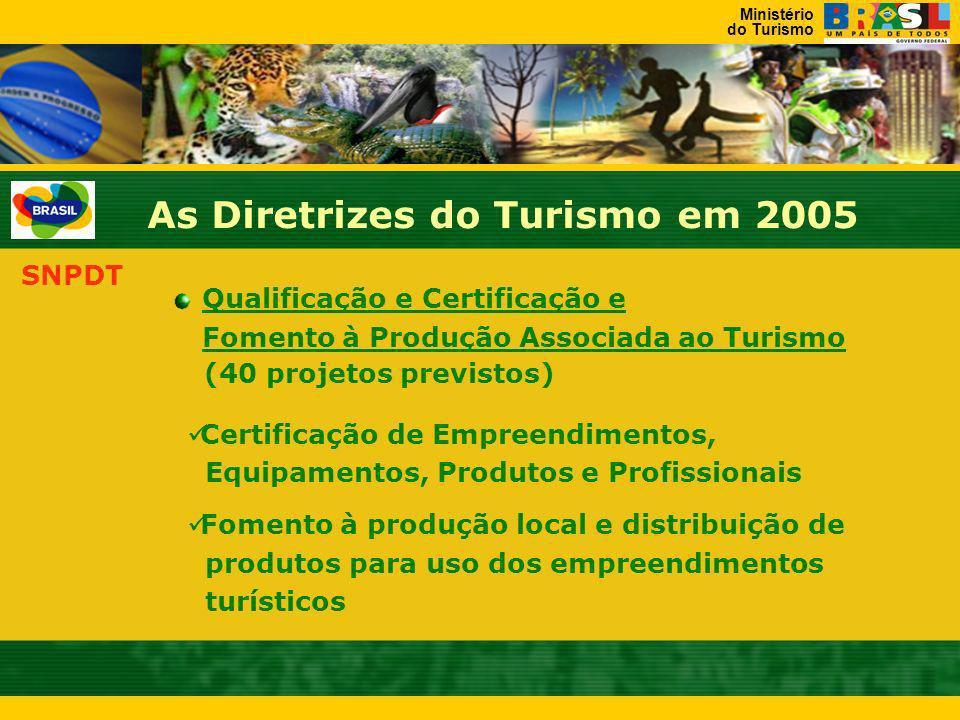 Ministério do Turismo Apoio a Projetos de Infra-estrutura Turística Sinalização Turística (80 ações previstas) Adequação da Infra-Estrutura do Patrimô