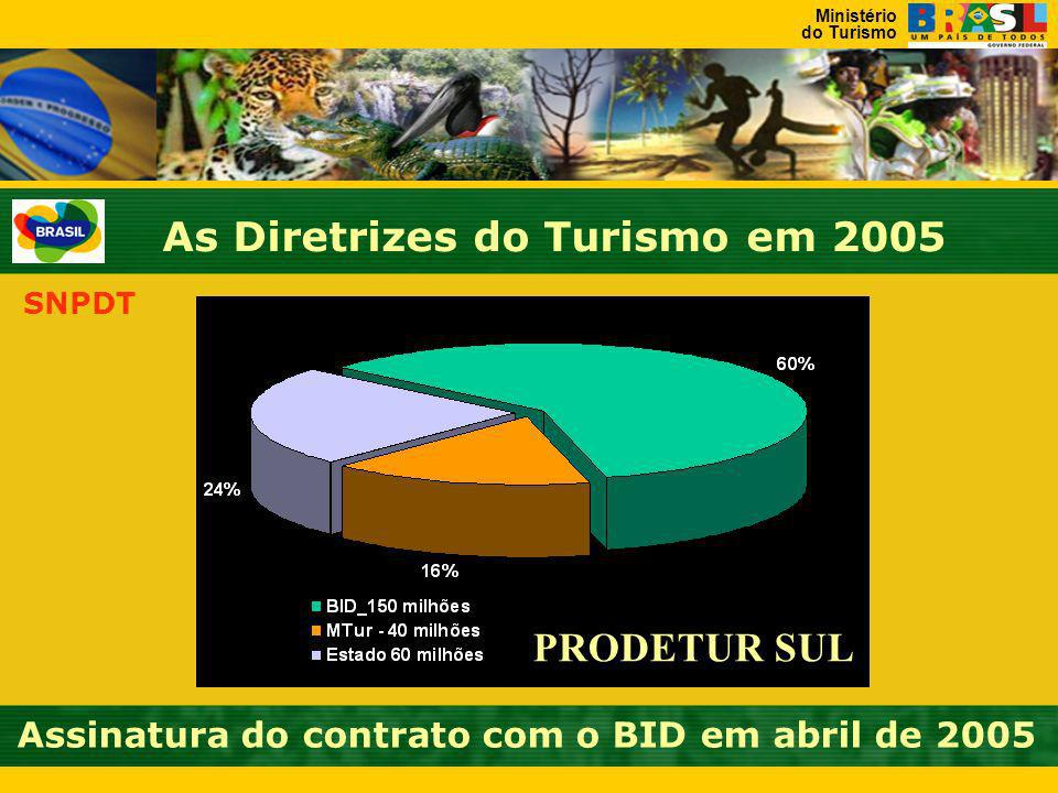 Ministério do Turismo SNPDT As Diretrizes do Turismo em 2005 PRODETUR NE II Iniciados os desembolsos em 2005