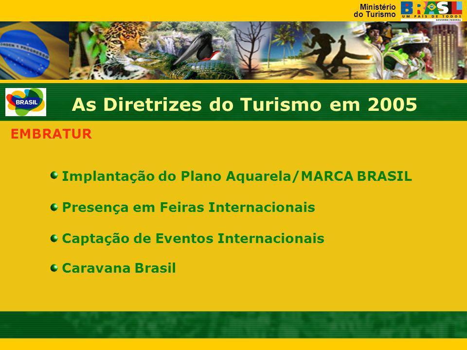 Ministério do Turismo As Diretrizes do Turismo em 2005 SNPDT Financiamento e Promoção de Investimentos no Turismo Disseminação do Crédito Atração de I