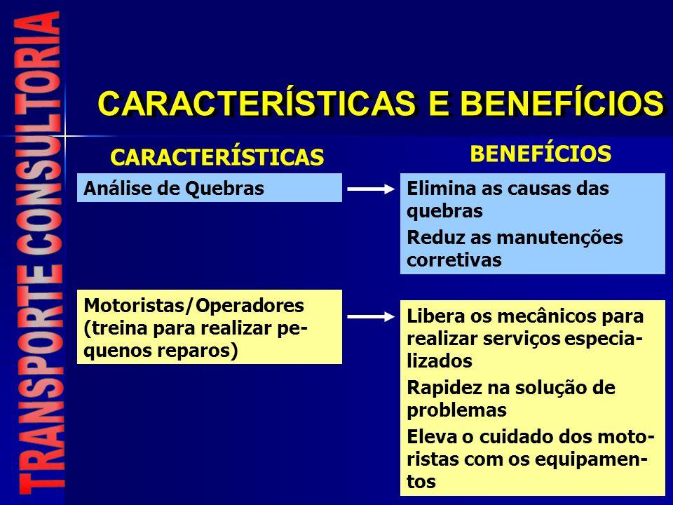 CARACTERÍSTICAS E BENEFÍCIOS CARACTERÍSTICAS BENEFÍCIOS Análise de QuebrasElimina as causas das quebras Reduz as manutenções corretivas Motoristas/Ope