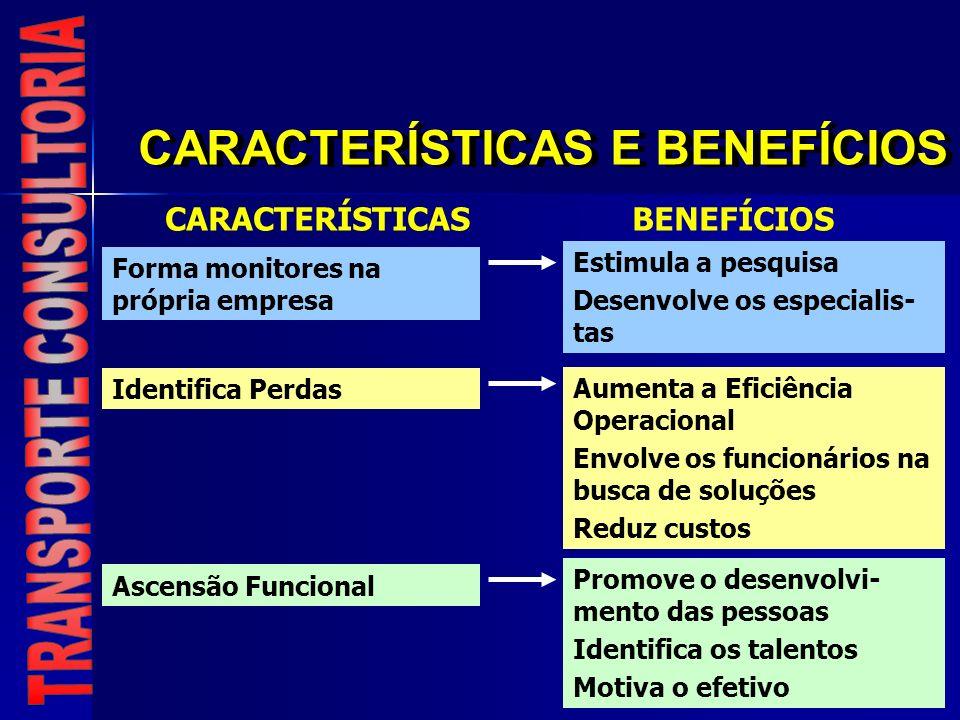 CARACTERÍSTICAS E BENEFÍCIOS CARACTERÍSTICASBENEFÍCIOS Forma monitores na própria empresa Estimula a pesquisa Desenvolve os especialis- tas Identifica