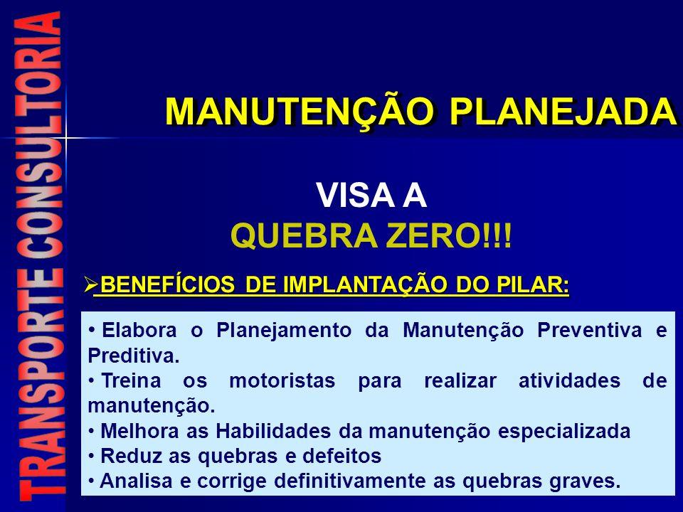 MANUTENÇÃO PLANEJADA VISA A QUEBRA ZERO!!! BENEFÍCIOS DE IMPLANTAÇÃO DO PILAR: BENEFÍCIOS DE IMPLANTAÇÃO DO PILAR: Elabora o Planejamento da Manutençã
