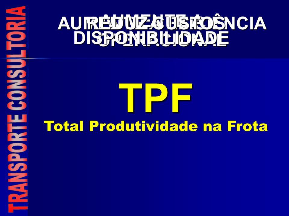 TPF Total Produtividade na Frota AUMENTE A EFICIÊNCIA OPERACIONAL AUMENTE A DISPONIBILIDADE REDUZ CUSTOS
