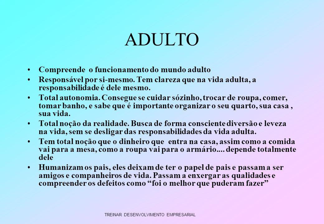 TREINAR DESENVOLVIMENTO EMPRESARIAL ADULTO Compreende o funcionamento do mundo adulto Responsável por si-mesmo. Tem clareza que na vida adulta, a resp