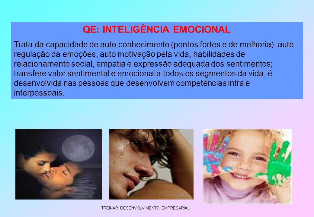 TREINAR DESENVOLVIMENTO EMPRESARIAL QE: INTELIGÊNCIA EMOCIONAL Trata da capacidade de auto conhecimento (pontos fortes e de melhoria), auto regulação
