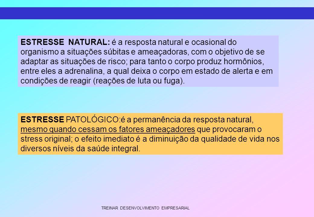 TREINAR DESENVOLVIMENTO EMPRESARIAL ESTRESSE NATURAL: é a resposta natural e ocasional do organismo a situações súbitas e ameaçadoras, com o objetivo