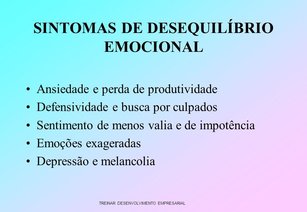 TREINAR DESENVOLVIMENTO EMPRESARIAL SINTOMAS DE DESEQUILÍBRIO EMOCIONAL Ansiedade e perda de produtividade Defensividade e busca por culpados Sentimen