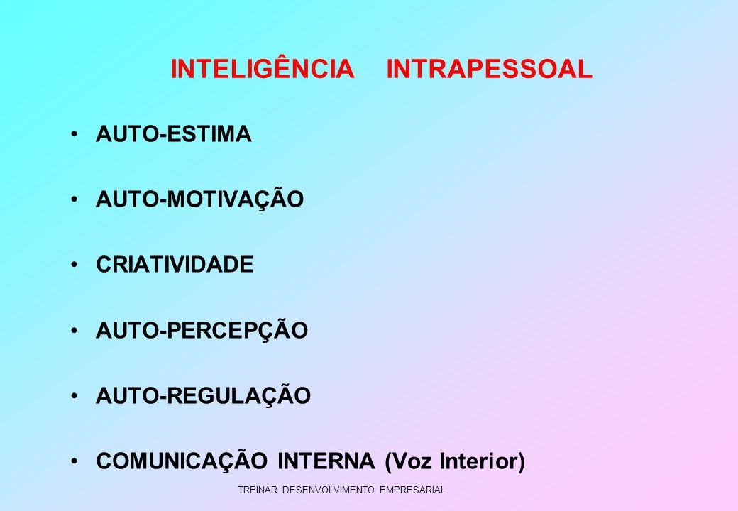 TREINAR DESENVOLVIMENTO EMPRESARIAL INTELIGÊNCIA INTRAPESSOAL AUTO-ESTIMA AUTO-MOTIVAÇÃO CRIATIVIDADE AUTO-PERCEPÇÃO AUTO-REGULAÇÃO COMUNICAÇÃO INTERN
