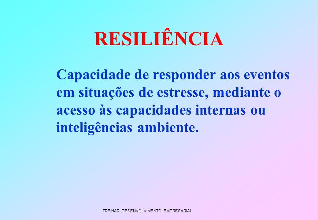 TREINAR DESENVOLVIMENTO EMPRESARIAL RESILIÊNCIA Capacidade de responder aos eventos em situações de estresse, mediante o acesso às capacidades interna