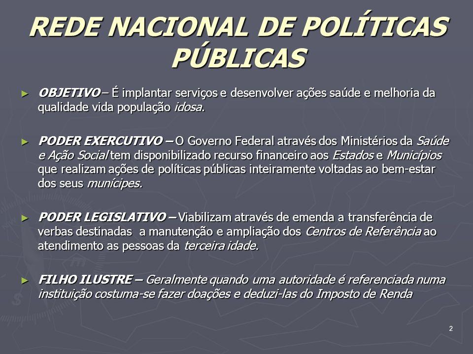 2 REDE NACIONAL DE POLÍTICAS PÚBLICAS OBJETIVO – É implantar serviços e desenvolver ações saúde e melhoria da qualidade vida população idosa. OBJETIVO