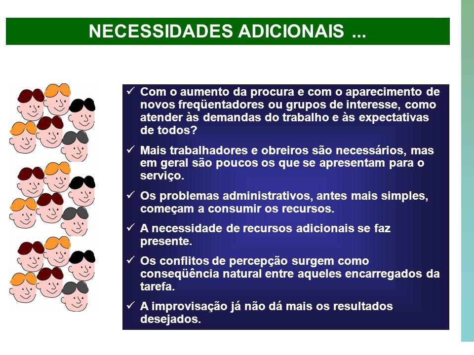 23 Com o aumento da procura e com o aparecimento de novos freqüentadores ou grupos de interesse, como atender às demandas do trabalho e às expectativa