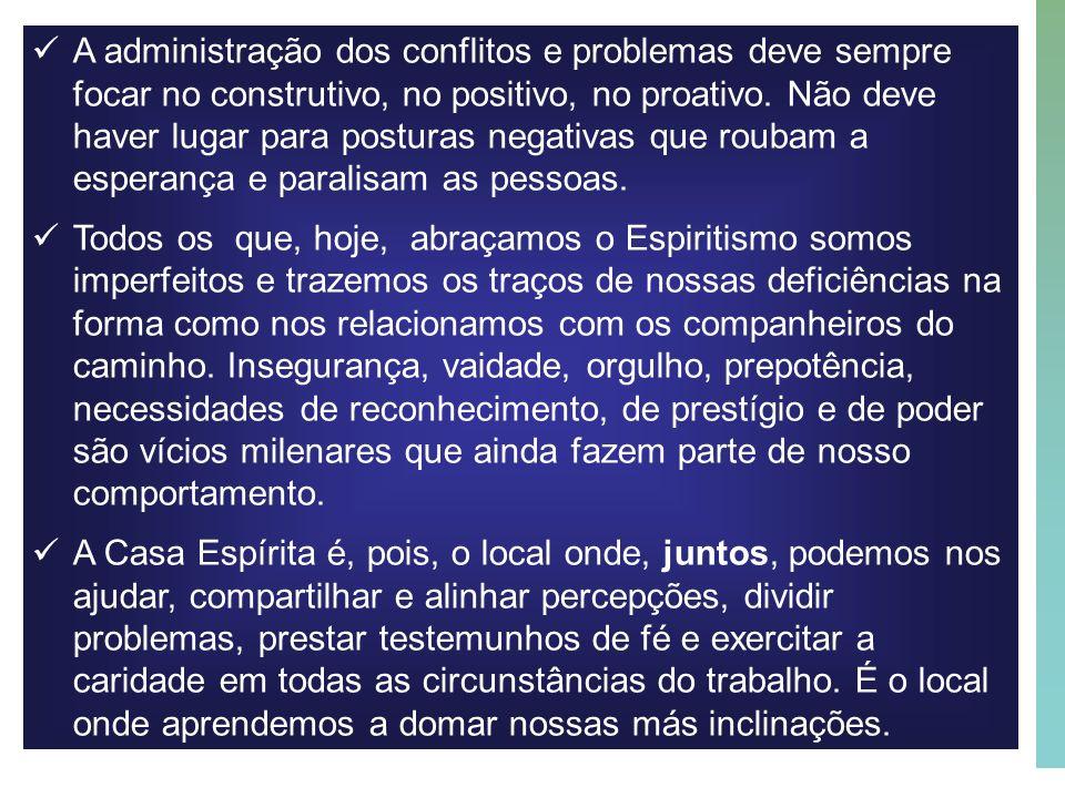 55 A administração dos conflitos e problemas deve sempre focar no construtivo, no positivo, no proativo. Não deve haver lugar para posturas negativas