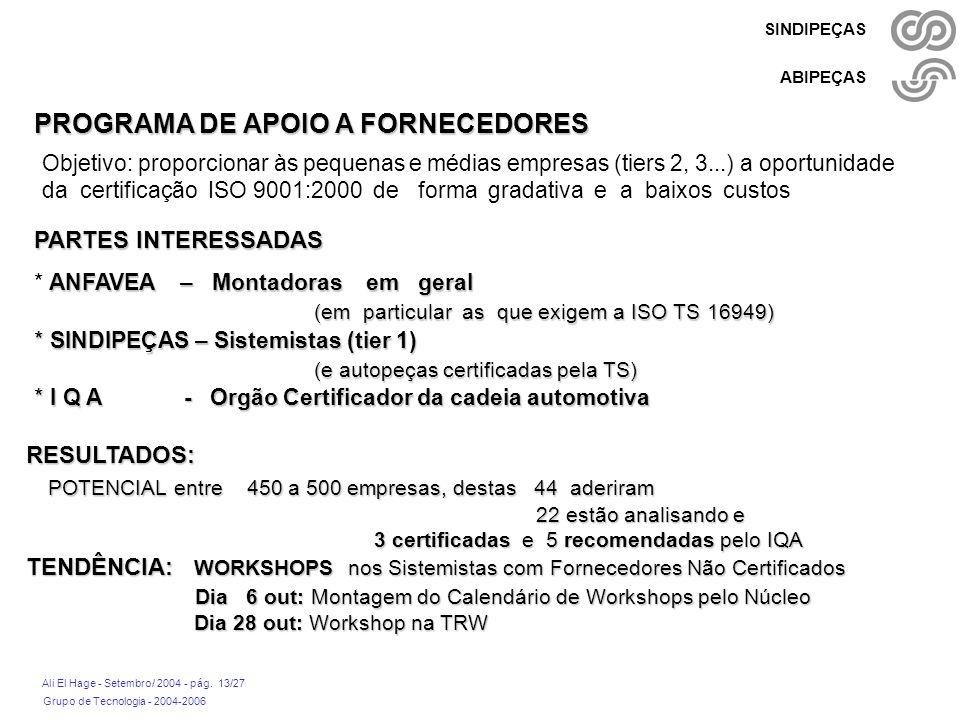 Grupo de Tecnologia - 2004-2006 Ali El Hage - Setembro/ 2004 - pág. 13/27 SINDIPEÇAS ABIPEÇAS Objetivo: proporcionar às pequenas e médias empresas (ti
