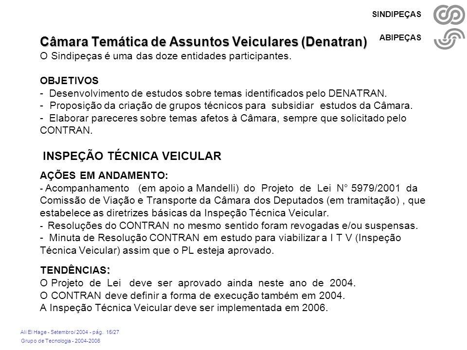 Grupo de Tecnologia - 2004-2006 Ali El Hage - Setembro/ 2004 - pág. 15/27 SINDIPEÇAS ABIPEÇAS Câmara Temática de Assuntos Veiculares (Denatran) : Câma