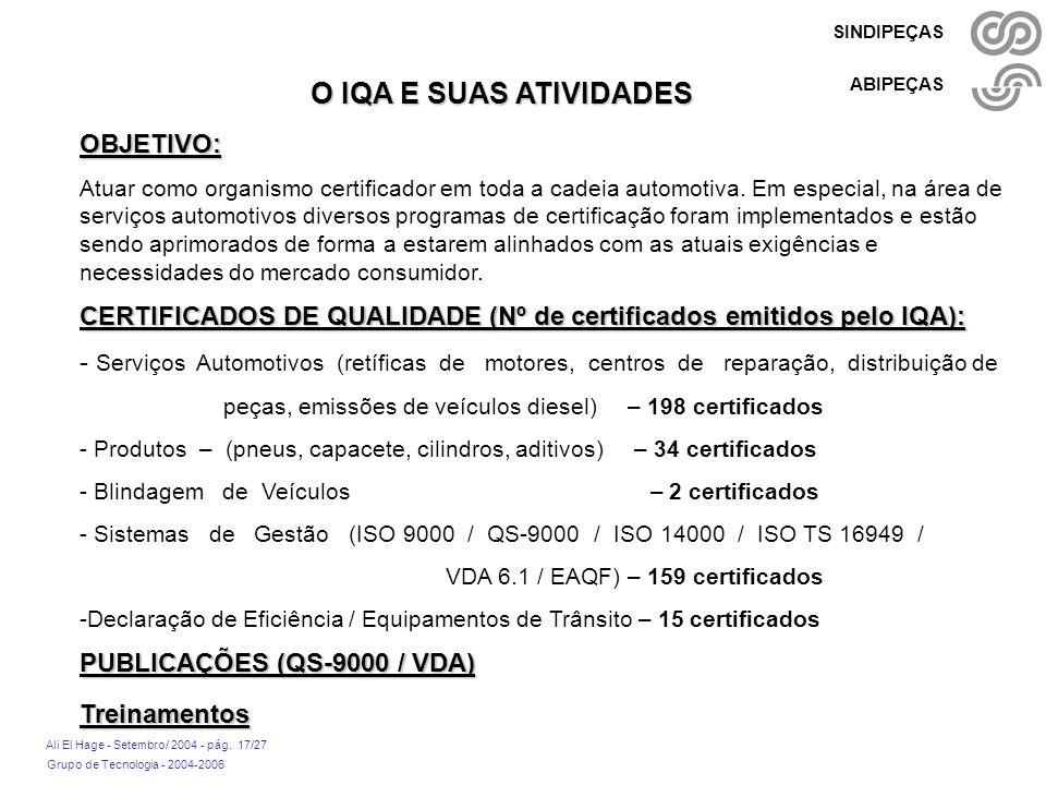 Grupo de Tecnologia - 2004-2006 Ali El Hage - Setembro/ 2004 - pág. 17/27 SINDIPEÇAS ABIPEÇAS OBJETIVO: Atuar como organismo certificador em toda a ca