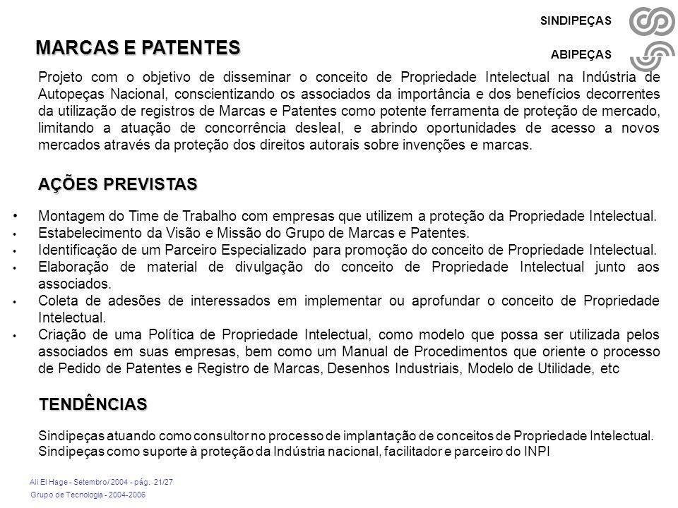 Grupo de Tecnologia - 2004-2006 Ali El Hage - Setembro/ 2004 - pág. 21/27 SINDIPEÇAS ABIPEÇAS MARCAS E PATENTES Projeto com o objetivo de disseminar o
