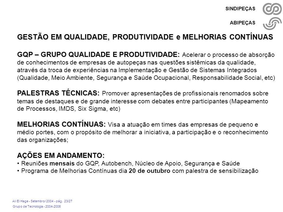 Grupo de Tecnologia - 2004-2006 Ali El Hage - Setembro/ 2004 - pág. 23/27 SINDIPEÇAS ABIPEÇAS GESTÃO EM QUALIDADE, PRODUTIVIDADE e MELHORIAS CONTÍNUAS