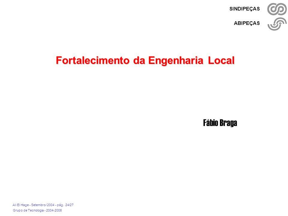 Grupo de Tecnologia - 2004-2006 Ali El Hage - Setembro/ 2004 - pág. 24/27 SINDIPEÇAS ABIPEÇAS Fortalecimento da Engenharia Local Fábio Braga