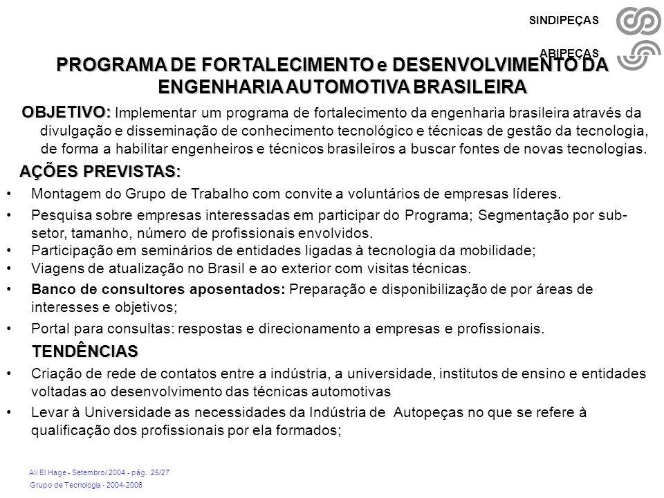 Grupo de Tecnologia - 2004-2006 Ali El Hage - Setembro/ 2004 - pág. 25/27 SINDIPEÇAS ABIPEÇAS PROGRAMA DE FORTALECIMENTO e DESENVOLVIMENTO DA ENGENHAR