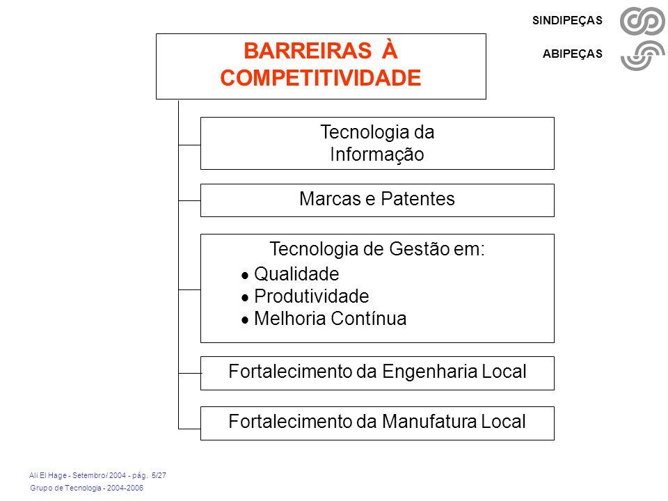 Grupo de Tecnologia - 2004-2006 Ali El Hage - Setembro/ 2004 - pág. 5/27 SINDIPEÇAS ABIPEÇAS BARREIRAS À COMPETITIVIDADE Tecnologia da Informação Marc
