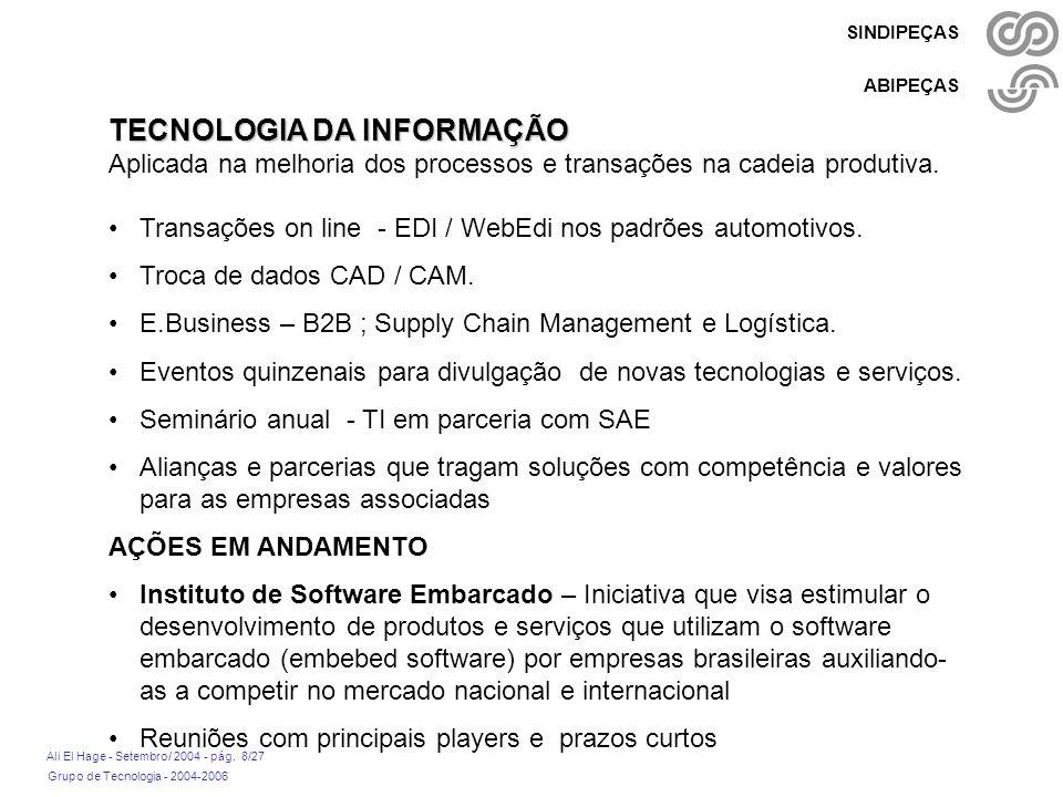 Grupo de Tecnologia - 2004-2006 Ali El Hage - Setembro/ 2004 - pág. 8/27 SINDIPEÇAS ABIPEÇAS TECNOLOGIA DA INFORMAÇÃO Aplicada na melhoria dos process