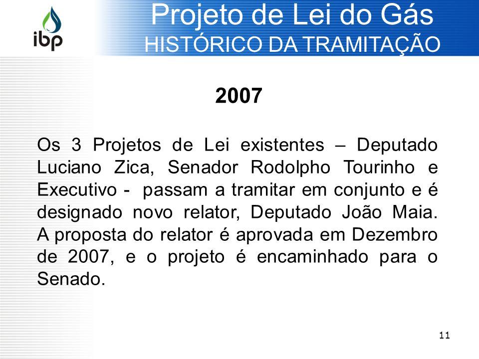 11 2007 Março/06: Apresentação na Câmara Projeto de Lei do Gás HISTÓRICO DA TRAMITAÇÃO Os 3 Projetos de Lei existentes – Deputado Luciano Zica, Senado