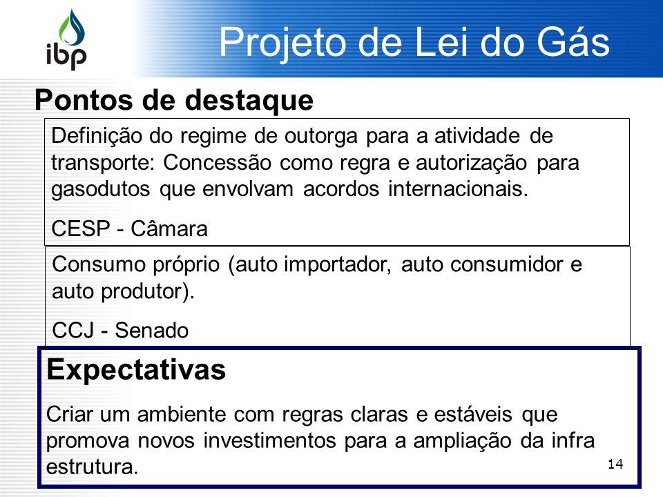 14 Projeto de Lei do Gás Pontos de destaque Definição do regime de outorga para a atividade de transporte: Concessão como regra e autorização para gas