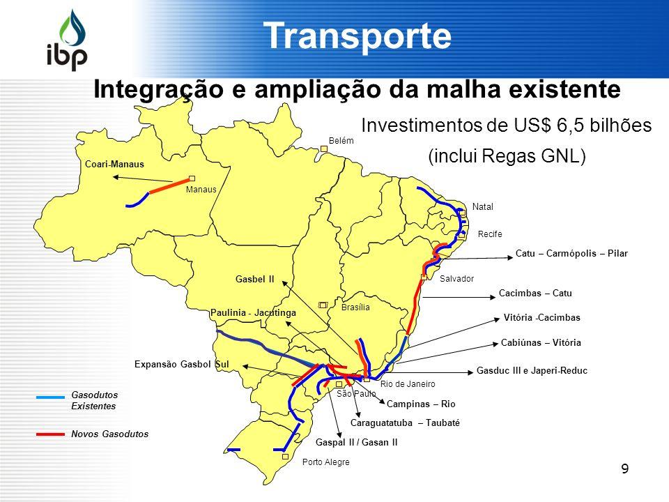 9 Manaus Belém Natal Recife Salvador Rio de Janeiro São Paulo Porto Alegre Cacimbas – Catu Cabiúnas – Vitória Caraguatatuba – Taubaté Brasília Catu –