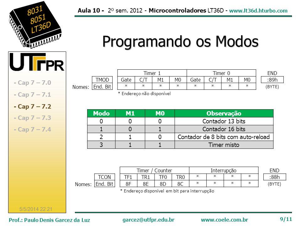 Aula 10 - 2º sem. 2012 - Microcontroladores LT36D - www.lt36d.hturbo.com garcez@utfpr.edu.brwww.coele.com.br 80318051LT36D Prof.: Paulo Denis Garcez d